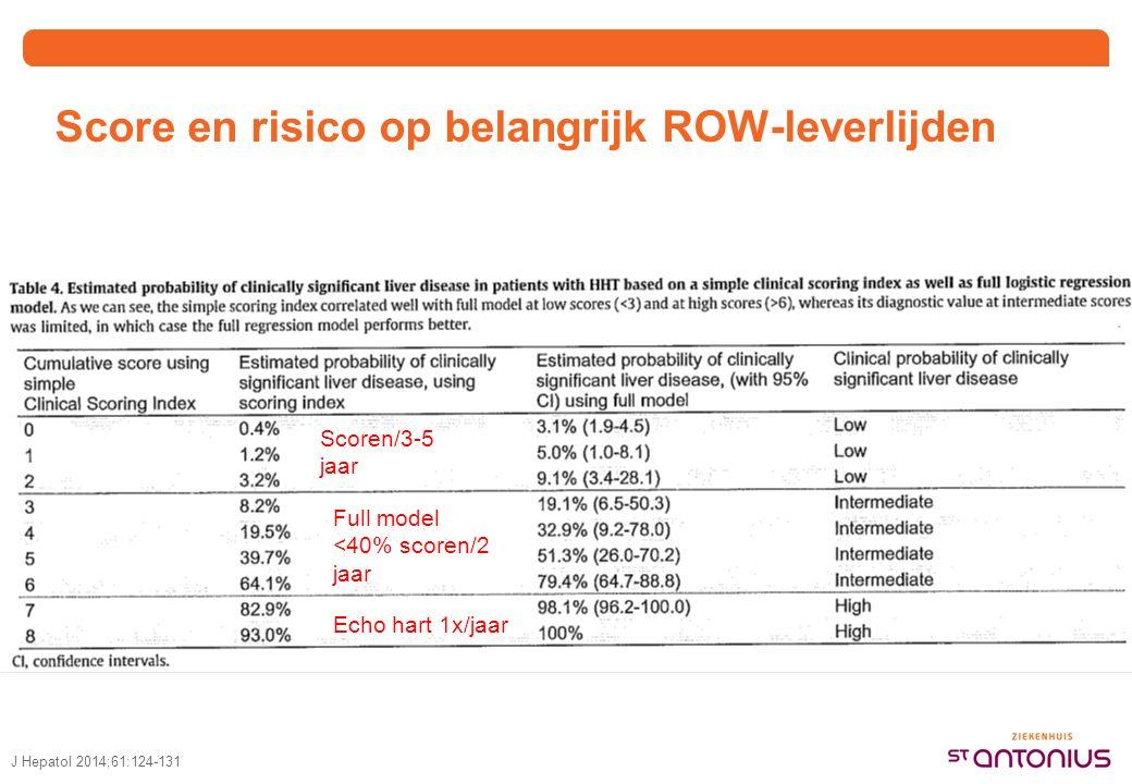 Score en risico op belangrijk ROW-leverlijden J Hepatol 2014;61:124-131 Scoren/3-5 jaar Echo hart 1x/jaar Full model <40% scoren/2 jaar