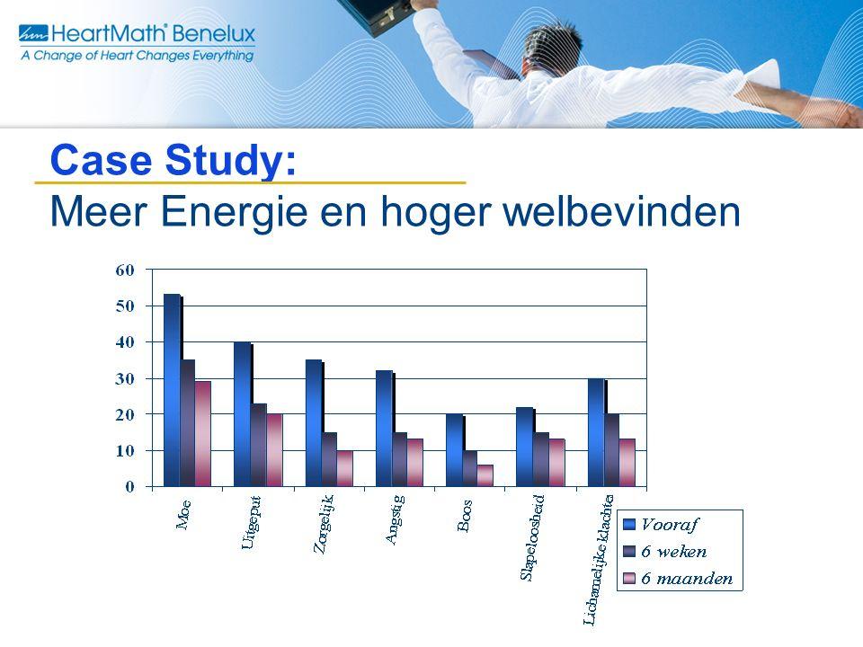 Case Study: Meer Energie en hoger welbevinden