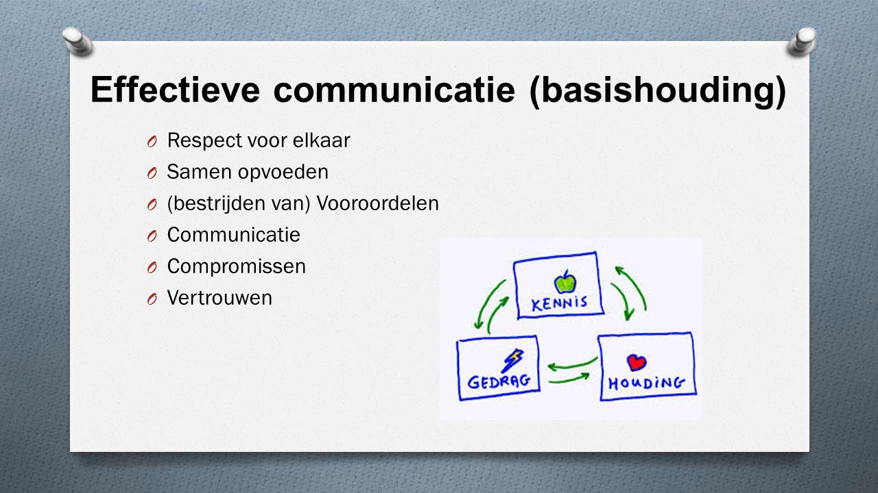 Effectieve communicatie (basishouding) O Respect voor elkaar O Samen opvoeden O (bestrijden van) Vooroordelen O Communicatie O Compromissen O Vertrouw