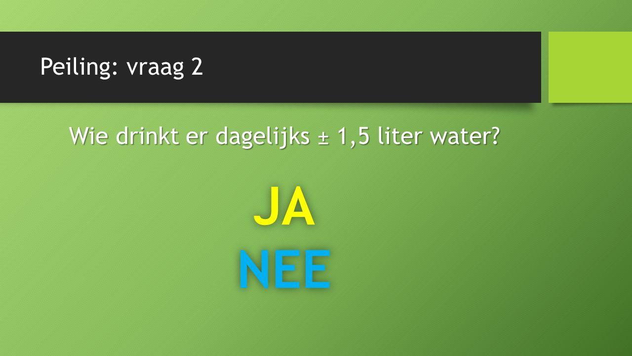 Peiling: vraag 2 Wie drinkt er dagelijks ± 1,5 liter water JANEE