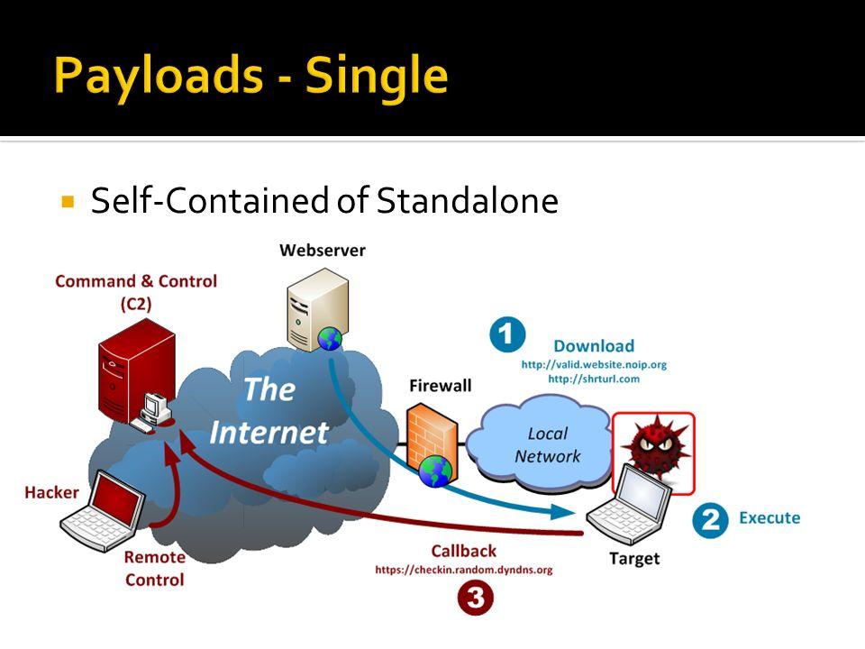  Plaatsen rogue webserver met payload  USB Stick, kerstboom, ventilator, lamp, enz…