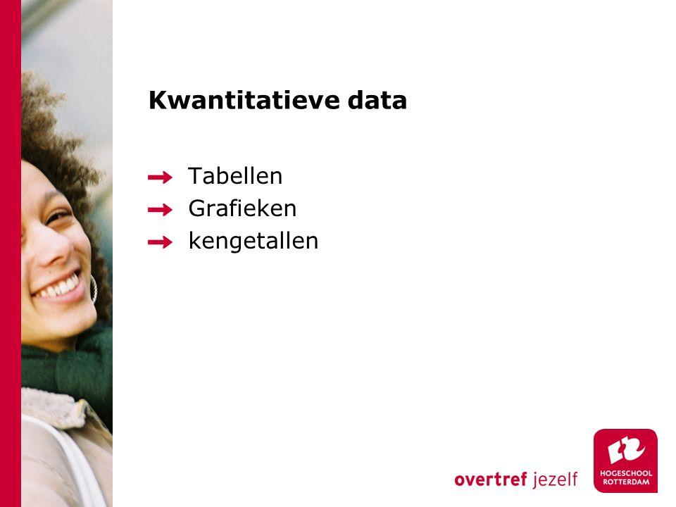 Kwantitatieve data Tabellen Grafieken kengetallen