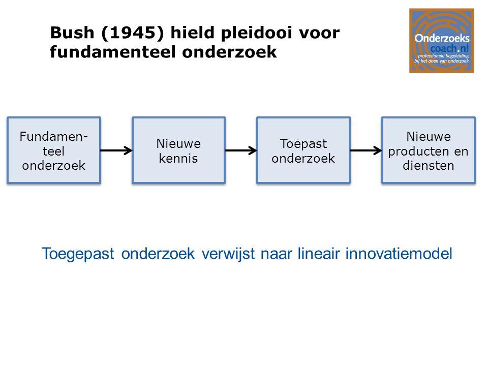 Bush (1945) hield pleidooi voor fundamenteel onderzoek Toegepast onderzoek verwijst naar lineair innovatiemodel Fundamen- teel onderzoek Nieuwe kennis