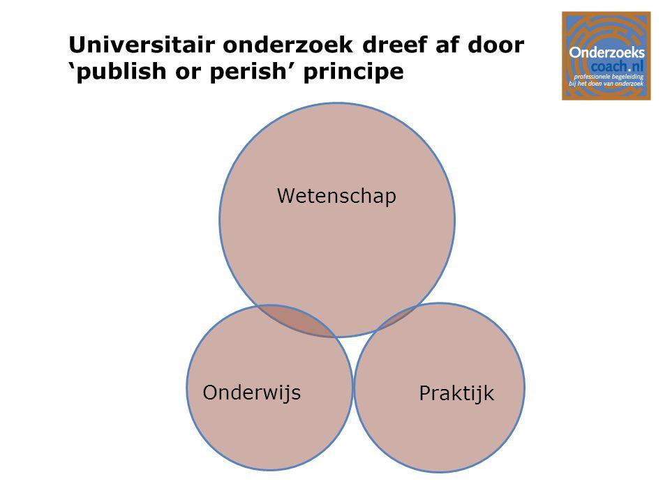 Universitair onderzoek dreef af door 'publish or perish' principe Wetenschap Praktijk Onderwijs