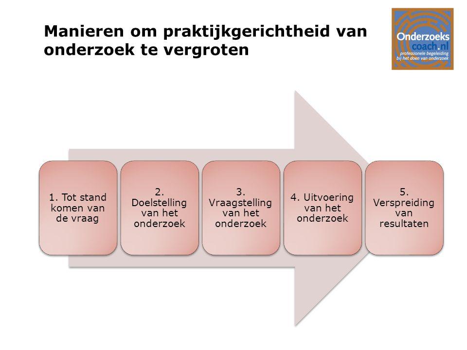 Manieren om praktijkgerichtheid van onderzoek te vergroten 1. Tot stand komen van de vraag 2. Doelstelling van het onderzoek 3. Vraagstelling van het