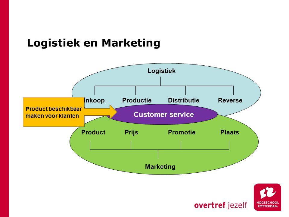 Logistiek en Marketing Logistiek InkoopProductieDistributieReverse Marketing ProductPrijsPromotiePlaats Customer service Product beschikbaar maken voor klanten