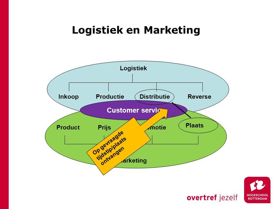 Logistiek en Marketing Logistiek InkoopProductieDistributieReverse Marketing ProductPrijsPromotie Plaats Customer service Op gevraagde tijdstip/plaats ontvangen