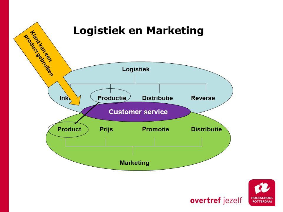 Logistiek en Marketing Logistiek InkoopProductieDistributieReverse Marketing ProductPrijsPromotieDistributie Customer service Klant kan een product gebruiken