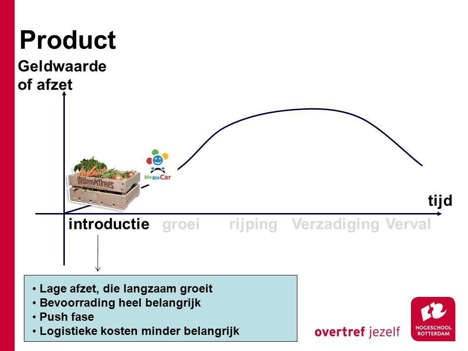 introductiegroeirijpingVerzadigingVerval tijd Geldwaarde of afzet Product Lage afzet, die langzaam groeit Bevoorrading heel belangrijk Push fase Logistieke kosten minder belangrijk