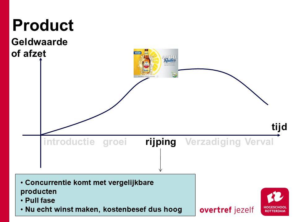 introductiegroeirijpingVerzadigingVerval tijd Geldwaarde of afzet Product Concurrentie komt met vergelijkbare producten Pull fase Nu echt winst maken, kostenbesef dus hoog