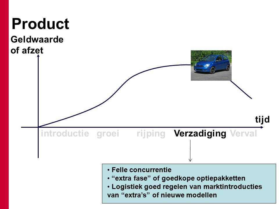 introductiegroeirijpingVerzadigingVerval tijd Geldwaarde of afzet Product Felle concurrentie extra fase of goedkope optiepakketten Logistiek goed regelen van marktintroducties van extra's of nieuwe modellen