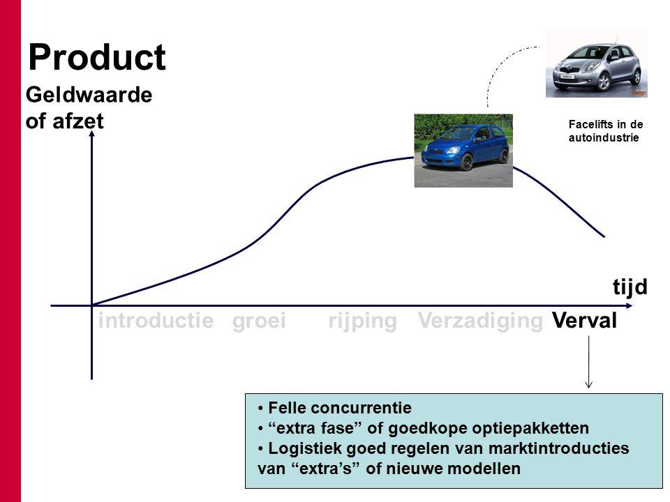 introductiegroeirijpingVerzadigingVerval tijd Geldwaarde of afzet Product Felle concurrentie extra fase of goedkope optiepakketten Logistiek goed regelen van marktintroducties van extra's of nieuwe modellen Facelifts in de autoindustrie