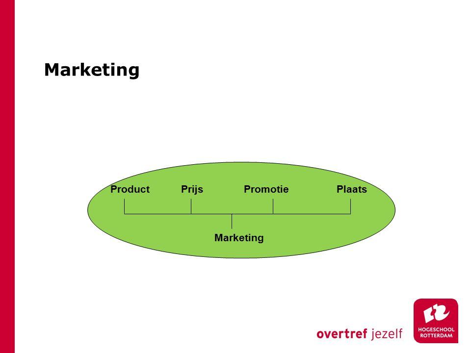 Marketing ProductPrijsPromotiePlaats