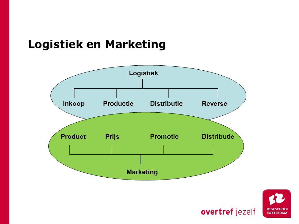 Logistiek en Marketing Logistiek InkoopProductieDistributieReverse Marketing ProductPrijsPromotieDistributie