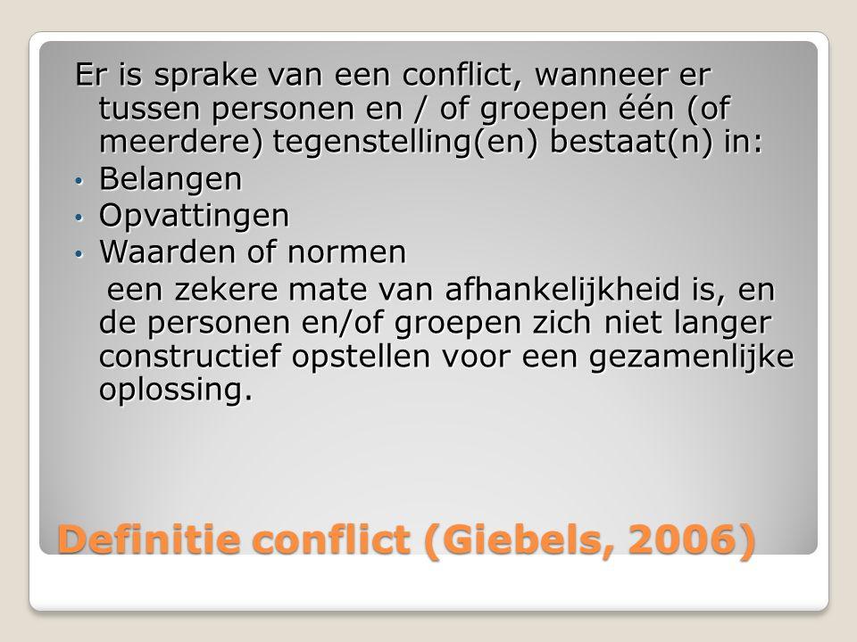 Voor en nadelen van conflicten Iedere student beschrijft op gekleurd post-it velletje minimaal 2 voor- en nadelen van een conflict.
