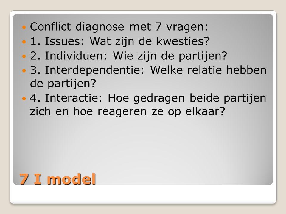 7 I model Conflict diagnose met 7 vragen: 1. Issues: Wat zijn de kwesties.