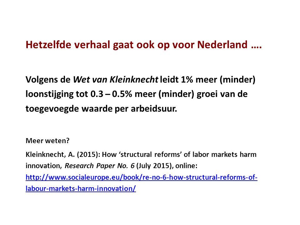 Hetzelfde verhaal gaat ook op voor Nederland ….