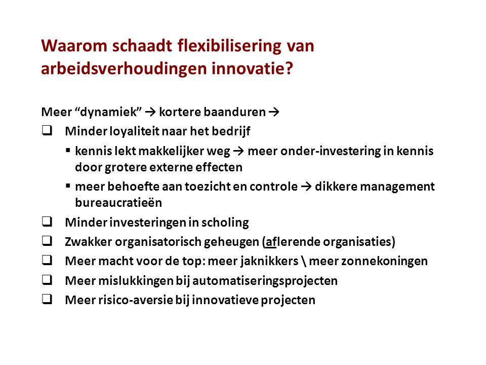 """Waarom schaadt flexibilisering van arbeidsverhoudingen innovatie? Meer """"dynamiek"""" → kortere baanduren →  Minder loyaliteit naar het bedrijf  kennis"""