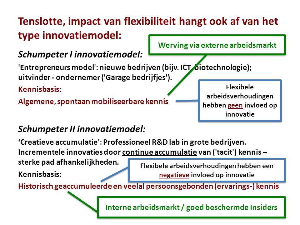 Tenslotte, impact van flexibiliteit hangt ook af van het type innovatiemodel: Schumpeter I innovatiemodel: Entrepreneurs model : nieuwe bedrijven (bijv.