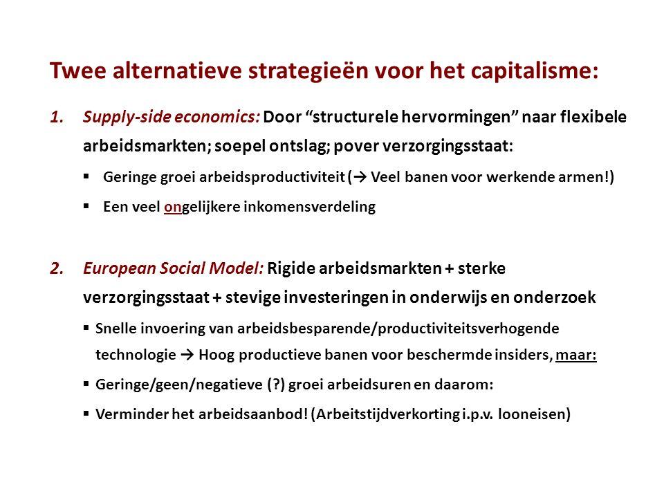 Twee alternatieve strategieën voor het capitalisme: 1.Supply-side economics: Door structurele hervormingen naar flexibele arbeidsmarkten; soepel ontslag; pover verzorgingsstaat:  Geringe groei arbeidsproductiviteit (→ Veel banen voor werkende armen!)  Een veel ongelijkere inkomensverdeling 2.European Social Model: Rigide arbeidsmarkten + sterke verzorgingsstaat + stevige investeringen in onderwijs en onderzoek  Snelle invoering van arbeidsbesparende/productiviteitsverhogende technologie → Hoog productieve banen voor beschermde insiders, maar:  Geringe/geen/negatieve ( ) groei arbeidsuren en daarom:  Verminder het arbeidsaanbod.