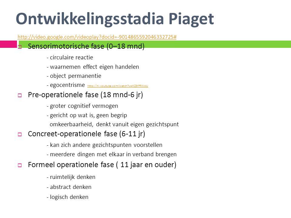 Ontwikkelingsstadia Piaget http://video.google.com/videoplay?docid=-9014865592046332725#  Sensorimotorische fase (0–18 mnd) - circulaire reactie - wa