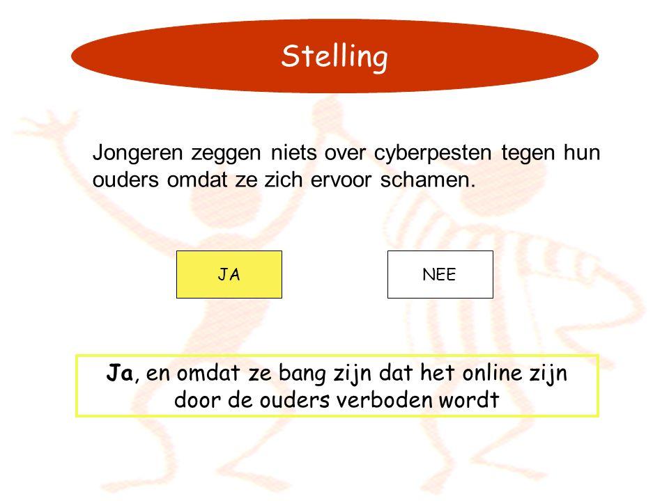Stelling Jongeren zeggen niets over cyberpesten tegen hun ouders omdat ze zich ervoor schamen.