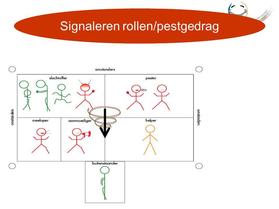 Signaleren rollen/pestgedrag