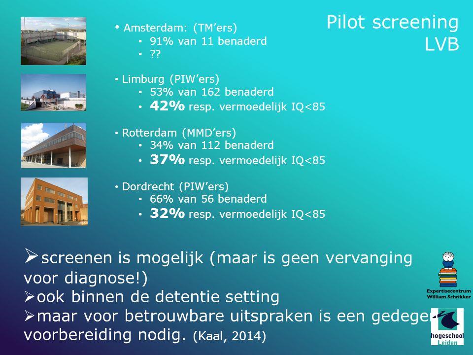Amsterdam: (TM'ers) 91% van 11 benaderd ?.Limburg (PIW'ers) 53% van 162 benaderd 42% resp.
