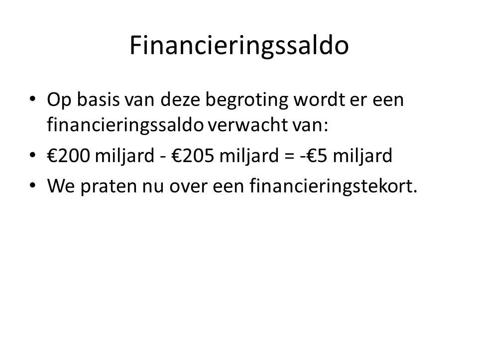 Financieringssaldo Op basis van deze begroting wordt er een financieringssaldo verwacht van: €200 miljard - €205 miljard = -€5 miljard We praten nu ov