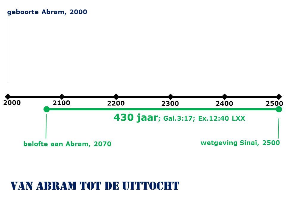 2000 2100 2200 230024002500 geboorte Abram, 2000 van Abram tot de uittocht belofte aan Abram, 2070 wetgeving Sinaï, 2500 430 jaar ; Gal.3:17; Ex.12:40