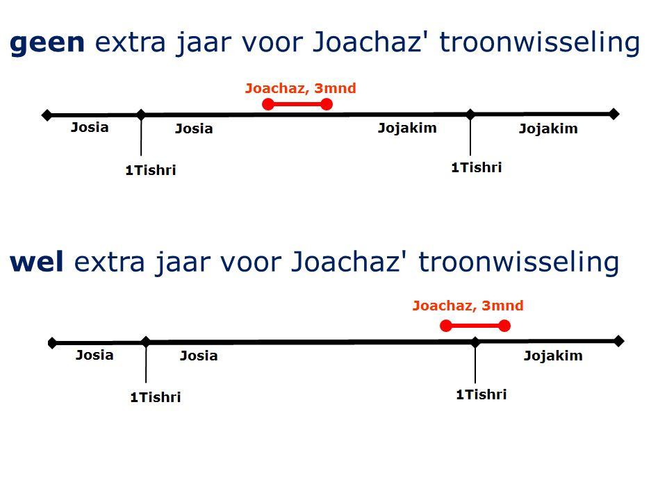 geen extra jaar voor Joachaz troonwisseling wel extra jaar voor Joachaz troonwisseling