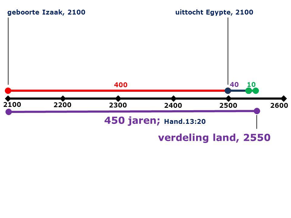 2100 2200 2300 240025002600 450 jaren; Hand.13:20 verdeling land, 2550 geboorte Izaak, 2100uittocht Egypte, 2100 400 4010