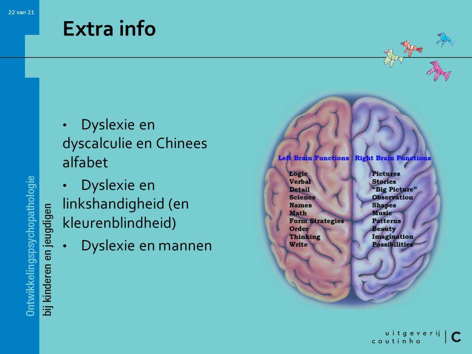22 van 21 Dyslexie en dyscalculie en Chinees alfabet Dyslexie en linkshandigheid (en kleurenblindheid) Dyslexie en mannen Extra info
