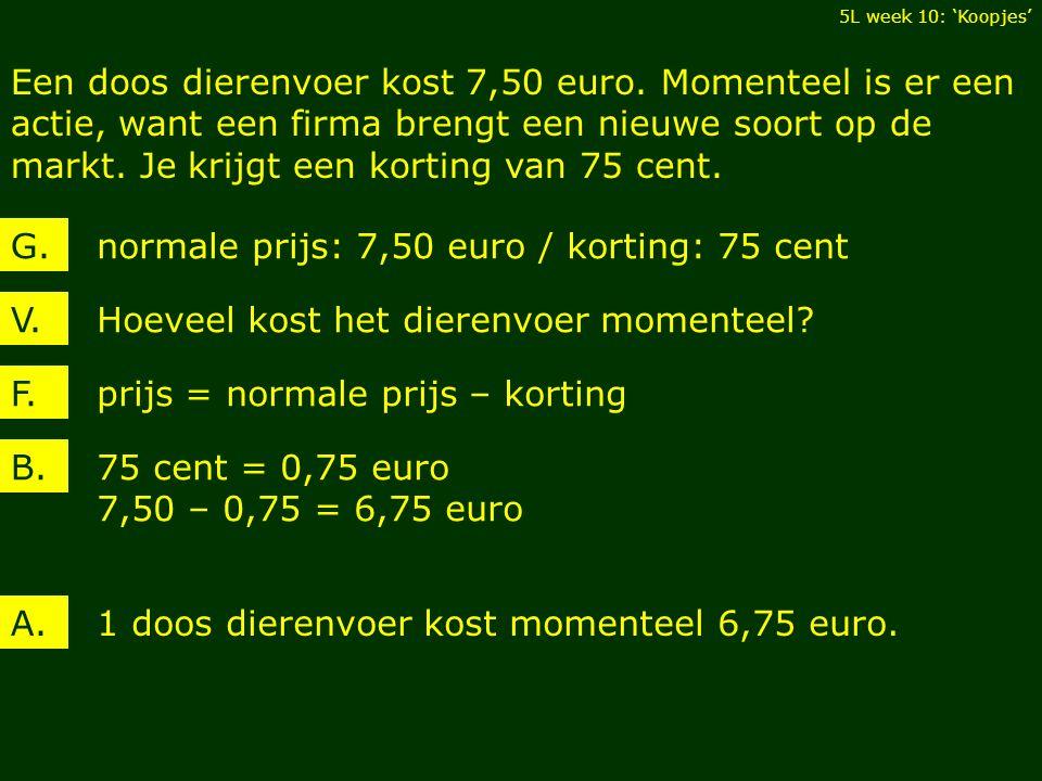 Een doos dierenvoer kost 7,50 euro.