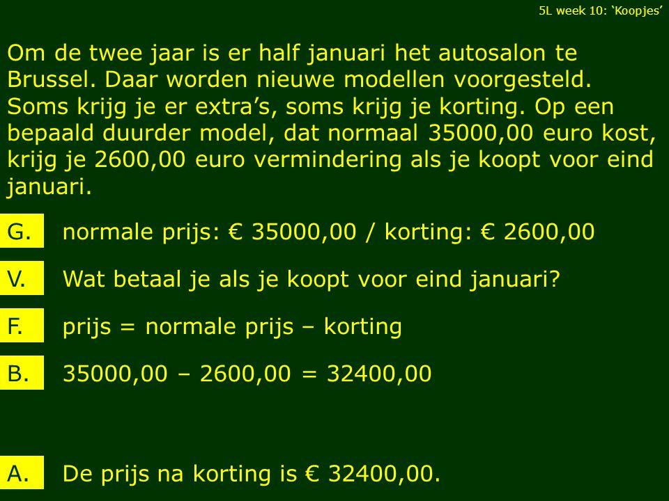 Om de twee jaar is er half januari het autosalon te Brussel.