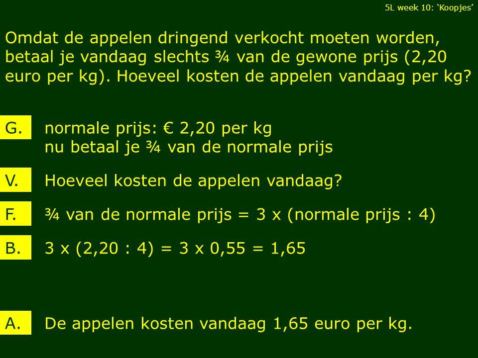 Omdat de appelen dringend verkocht moeten worden, betaal je vandaag slechts ¾ van de gewone prijs (2,20 euro per kg).