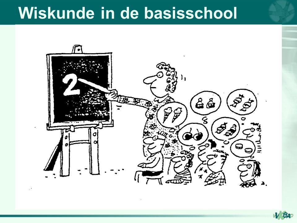 Wiskunde in de basisschool