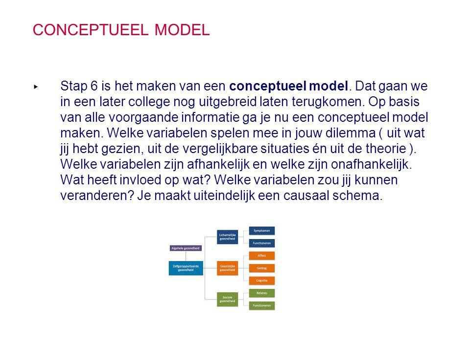 CONCEPTUEEL MODEL ▸ Stap 6 is het maken van een conceptueel model. Dat gaan we in een later college nog uitgebreid laten terugkomen. Op basis van alle