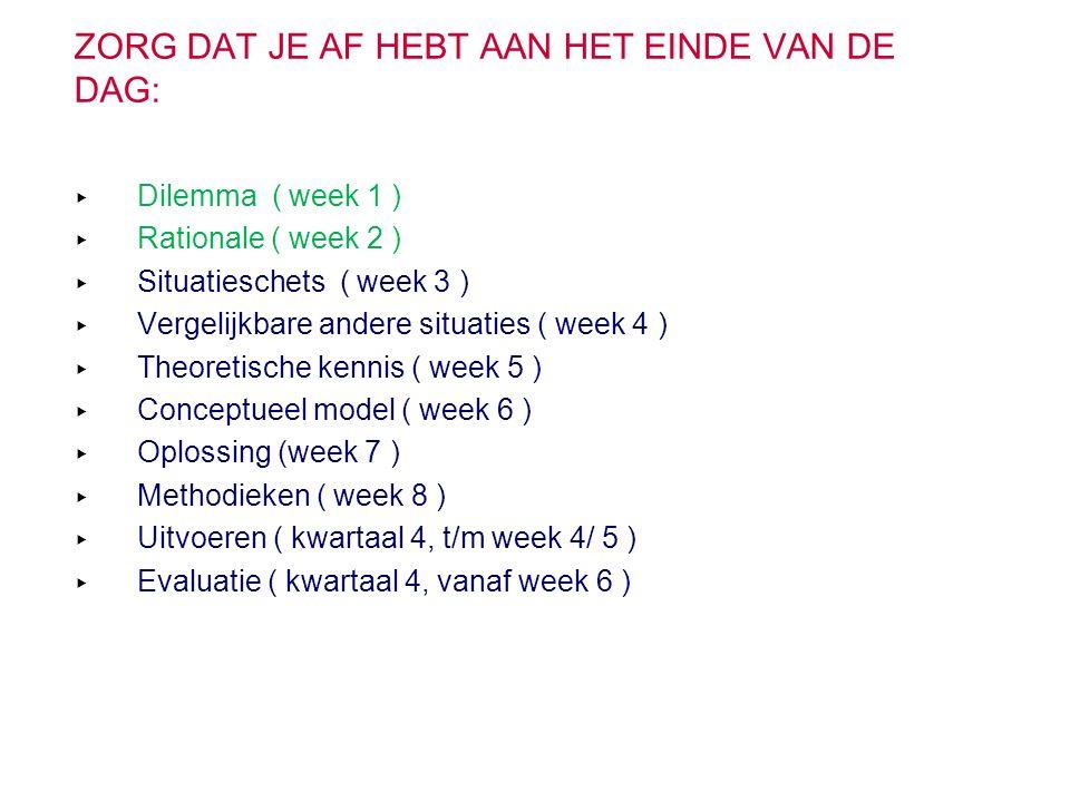 ZORG DAT JE AF HEBT AAN HET EINDE VAN DE DAG: ▸ Dilemma ( week 1 ) ▸ Rationale ( week 2 ) ▸ Situatieschets ( week 3 ) ▸ Vergelijkbare andere situaties