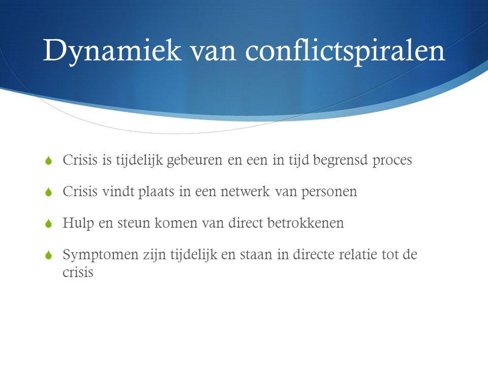Dynamiek van conflictspiralen  Crisis is tijdelijk gebeuren en een in tijd begrensd proces  Crisis vindt plaats in een netwerk van personen  Hulp en steun komen van direct betrokkenen  Symptomen zijn tijdelijk en staan in directe relatie tot de crisis