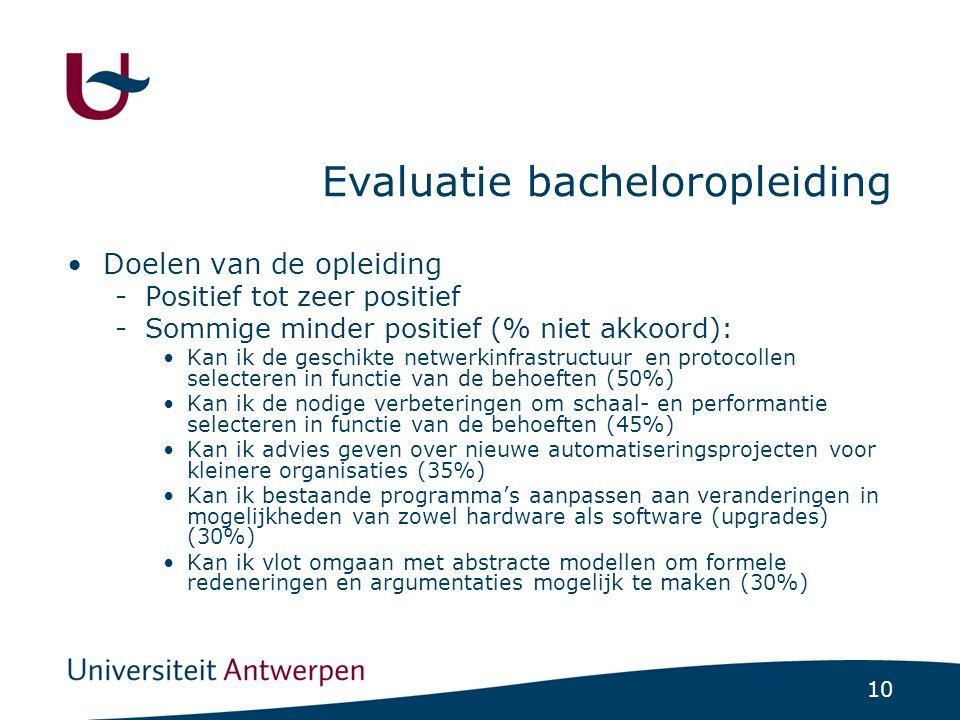 10 Evaluatie bacheloropleiding Doelen van de opleiding -Positief tot zeer positief -Sommige minder positief (% niet akkoord): Kan ik de geschikte netw