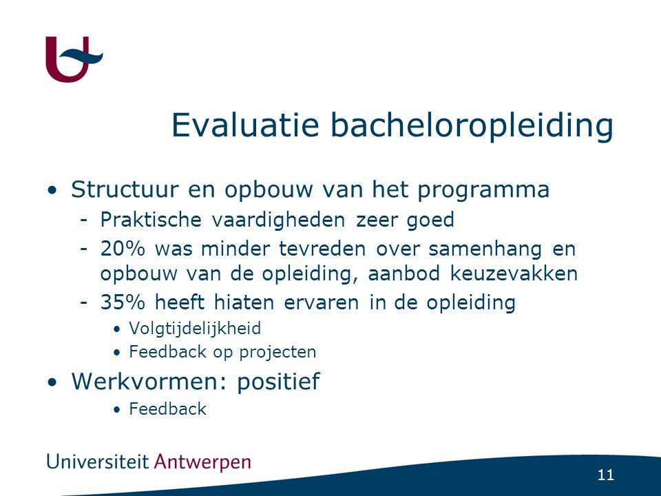 11 Evaluatie bacheloropleiding Structuur en opbouw van het programma -Praktische vaardigheden zeer goed -20% was minder tevreden over samenhang en opb