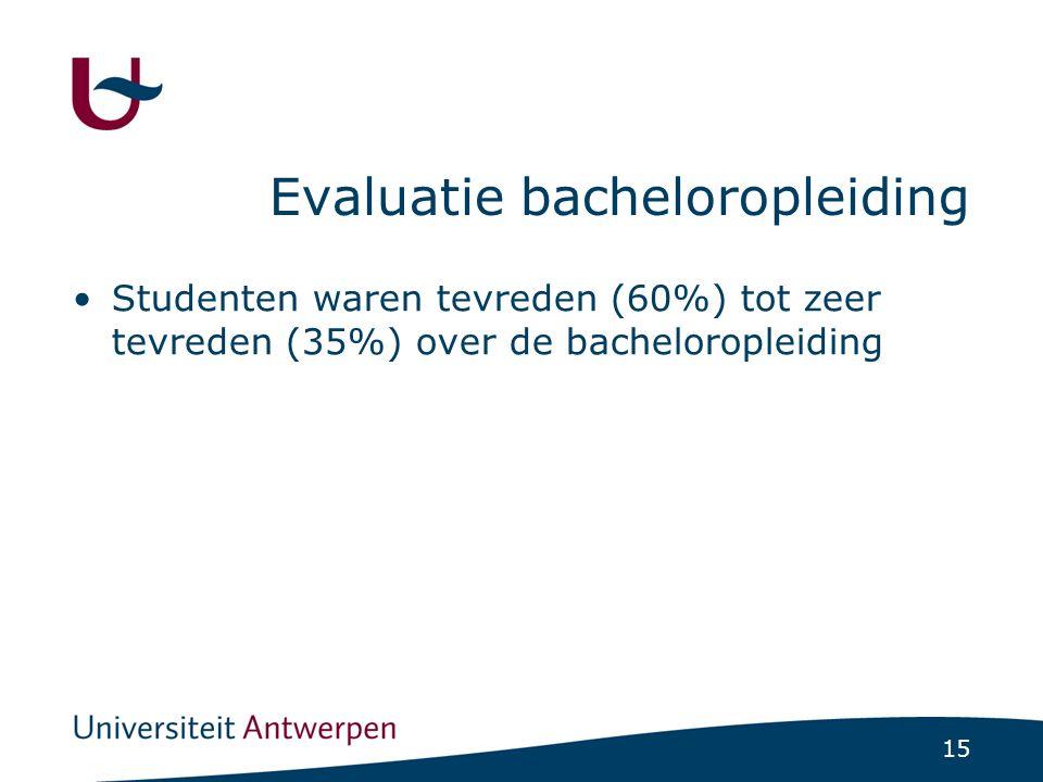15 Evaluatie bacheloropleiding Studenten waren tevreden (60%) tot zeer tevreden (35%) over de bacheloropleiding
