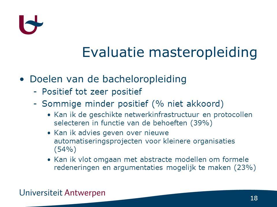 18 Evaluatie masteropleiding Doelen van de bacheloropleiding -Positief tot zeer positief -Sommige minder positief (% niet akkoord) Kan ik de geschikte netwerkinfrastructuur en protocollen selecteren in functie van de behoeften (39%) Kan ik advies geven over nieuwe automatiseringsprojecten voor kleinere organisaties (54%) Kan ik vlot omgaan met abstracte modellen om formele redeneringen en argumentaties mogelijk te maken (23%)