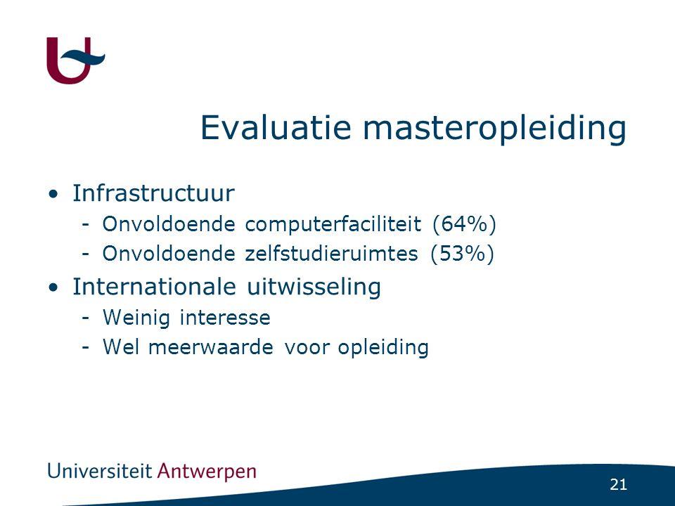 21 Evaluatie masteropleiding Infrastructuur -Onvoldoende computerfaciliteit (64%) -Onvoldoende zelfstudieruimtes (53%) Internationale uitwisseling -We