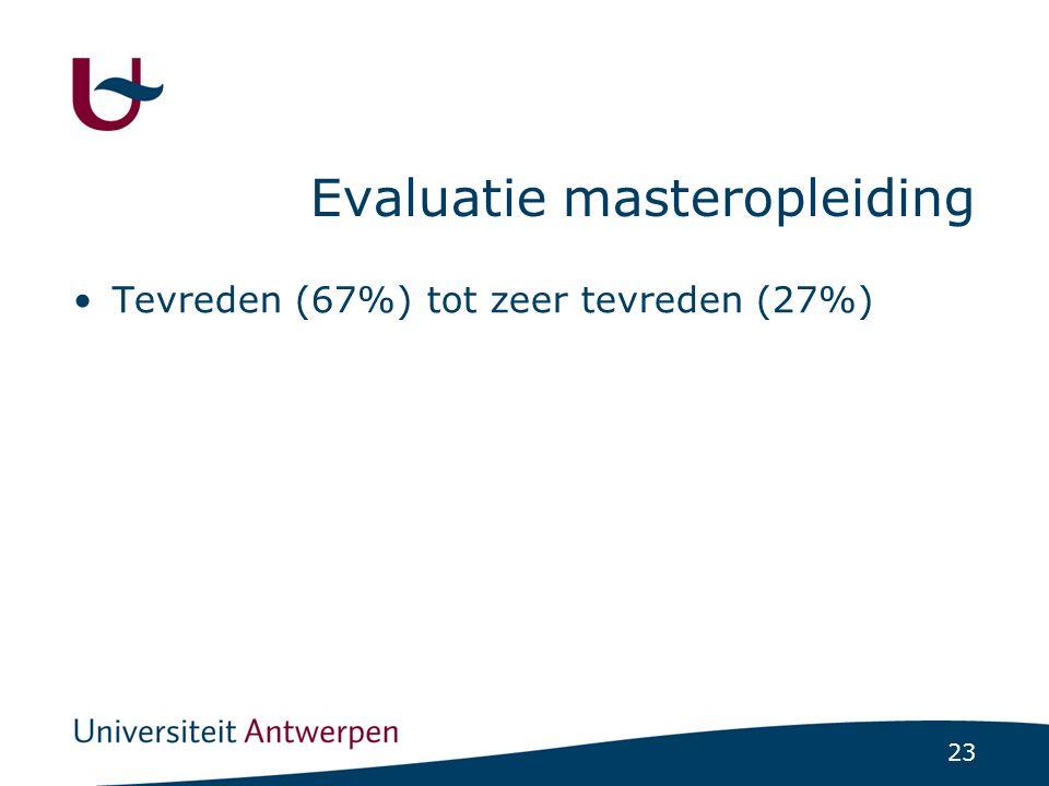 23 Evaluatie masteropleiding Tevreden (67%) tot zeer tevreden (27%)