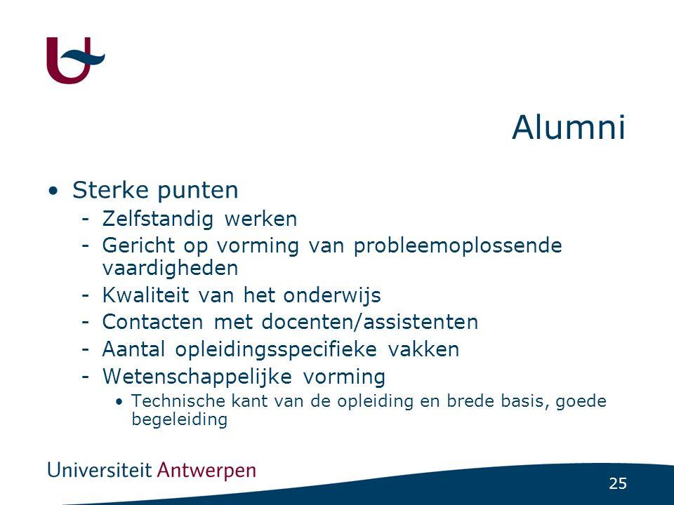25 Alumni Sterke punten -Zelfstandig werken -Gericht op vorming van probleemoplossende vaardigheden -Kwaliteit van het onderwijs -Contacten met docent