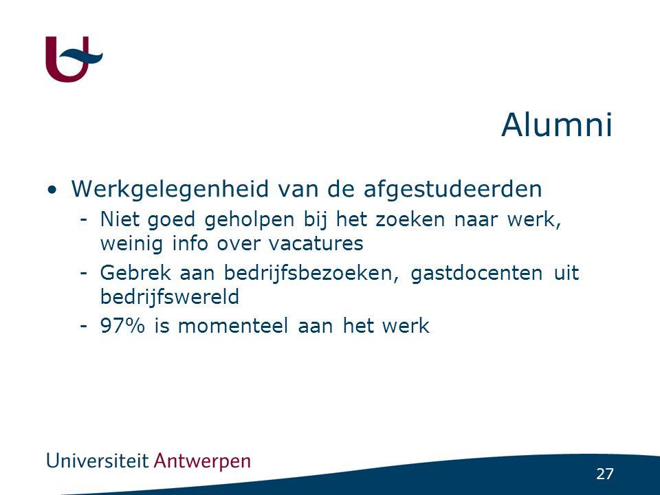 27 Alumni Werkgelegenheid van de afgestudeerden -Niet goed geholpen bij het zoeken naar werk, weinig info over vacatures -Gebrek aan bedrijfsbezoeken, gastdocenten uit bedrijfswereld -97% is momenteel aan het werk