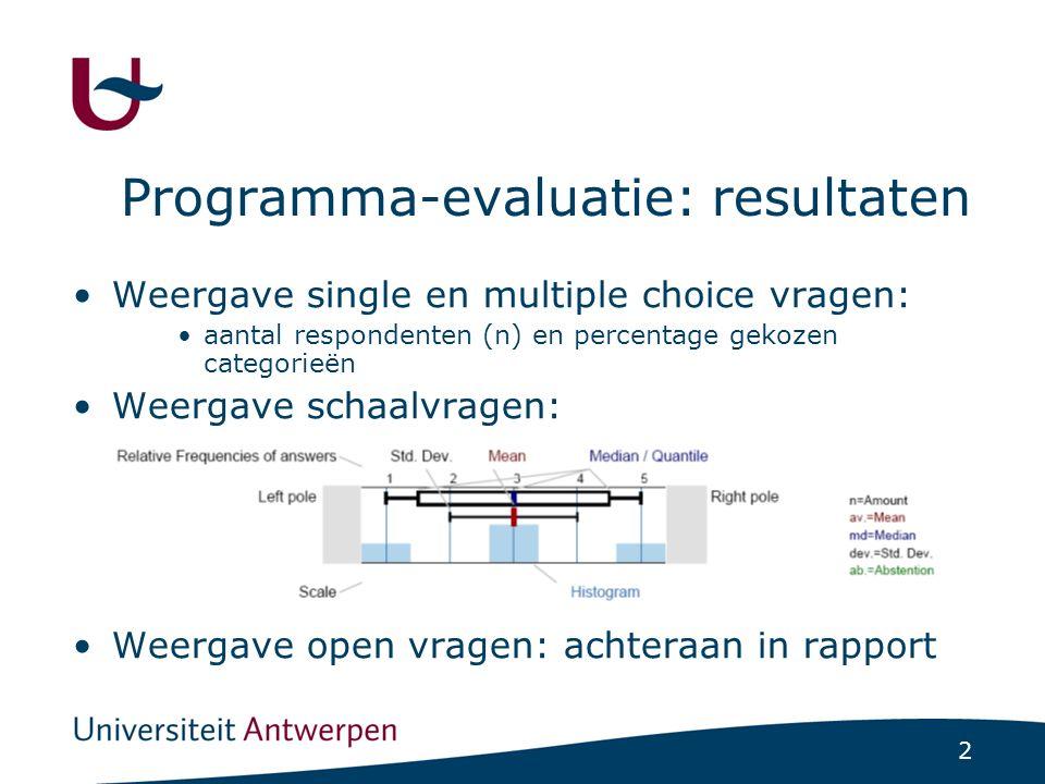 2 Programma-evaluatie: resultaten Weergave single en multiple choice vragen: aantal respondenten (n) en percentage gekozen categorieën Weergave schaal