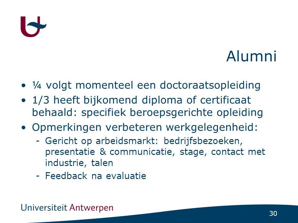 30 Alumni ¼ volgt momenteel een doctoraatsopleiding 1/3 heeft bijkomend diploma of certificaat behaald: specifiek beroepsgerichte opleiding Opmerkinge